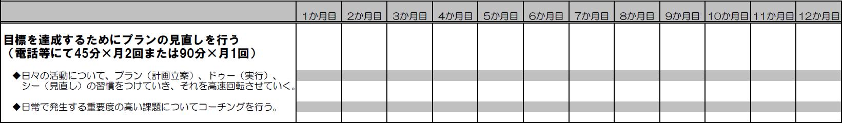 定期コンサルティングスケジュール例